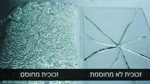 וילונות זכוכית מתקפלות